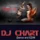 DJ-Chart Best of DJ-Chart: Dance and EDM