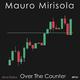 Mauro Mirisola Over the Counter