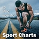 Various Artists - Sport Charts up Lifting Motivaton