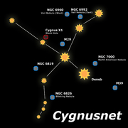 Cygnusnet Records