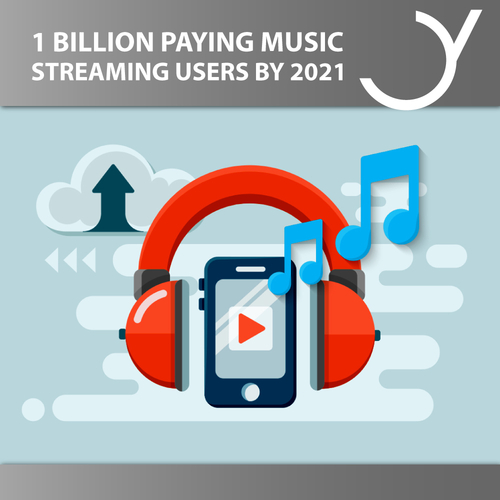 Music Streaming - 1 Billion Paying Users by 2012