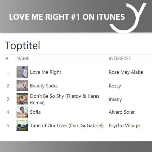 Love Me Right #1 on the iTunes Chart