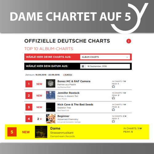 DAME hit no. 5 on the German Album Chart