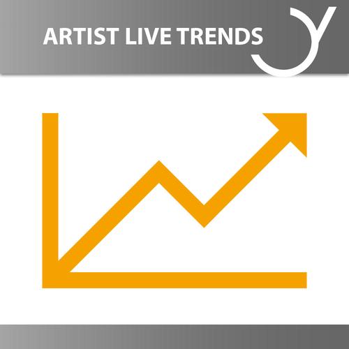 Neues Statistik-Tool: Interpreten Live Trends