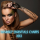 Various Artists Handsup Essentials Charts 2012