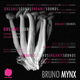 Bruno Mynx - Organic Sounds